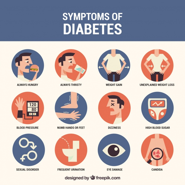 C:\Users\jarrodw.COASTALPHYSIO\Desktop\diabetes-symptoms-composition-with-flat-design_23-2147873045.jpg